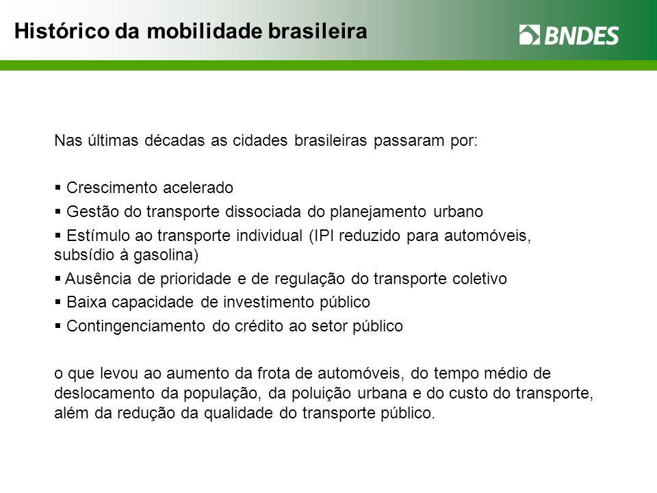 Histórico da mobilidade brasileira Nas últimas décadas as cidades brasileiras passaram por: Crescimento acelerado Gestão do transporte dissociada do p