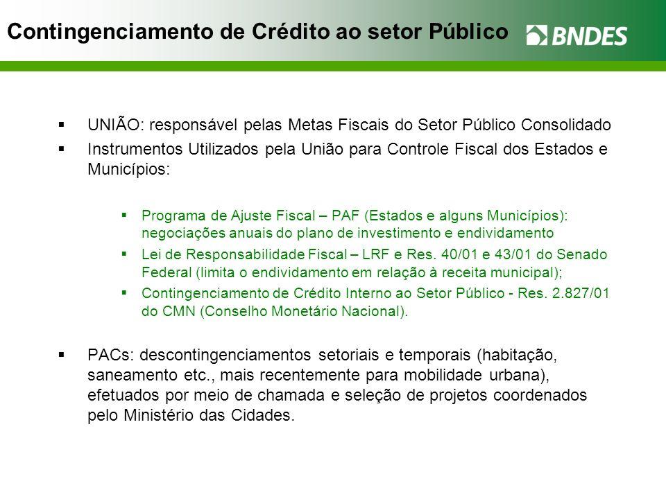 Contingenciamento de Crédito ao setor Público UNIÃO: responsável pelas Metas Fiscais do Setor Público Consolidado Instrumentos Utilizados pela União p
