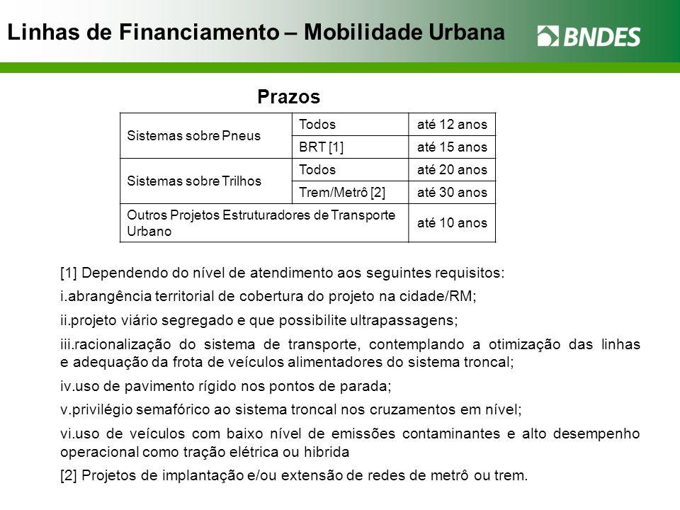 Prazos Linhas de Financiamento – Mobilidade Urbana Sistemas sobre Pneus Todosaté 12 anos BRT [1]até 15 anos Sistemas sobre Trilhos Todosaté 20 anos Tr