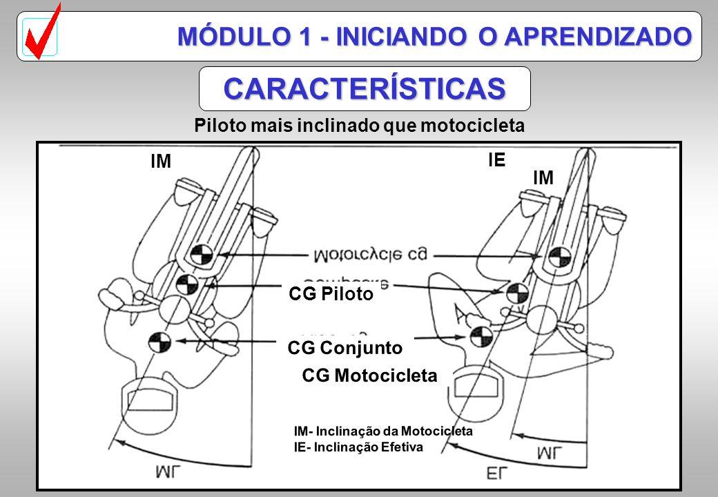 CG Piloto CG Conjunto CG Motocicleta IM IE CENTRO DE GRAVIDADE MÓDULO 1 - INICIANDO O APRENDIZADO Motocicleta mais inclinada que piloto IM- Inclinação