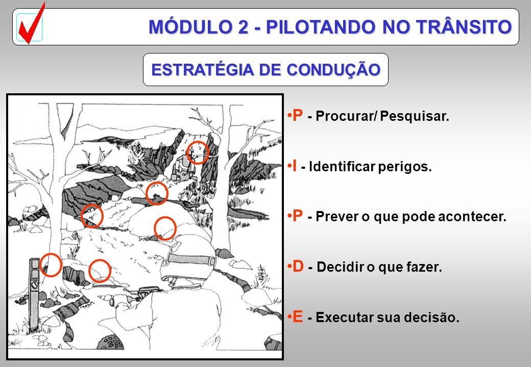 PILOTANDO NO TRÂNSITO MÓDULO 2 - PILOTANDO NO TRÂNSITO CONCENTRAÇÃO E DECISÃO 90% é raciocínio e 10% de execução física Pilotar com segurança é pilota