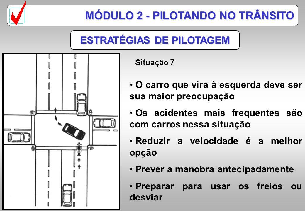 ESTRATÉGIAS DE PILOTAGEM Situação 6 MÓDULO 2 - PILOTANDO NO TRÂNSITO Prever a saída de um dos veículos Observar a movimentação dos motoristas, fumaça