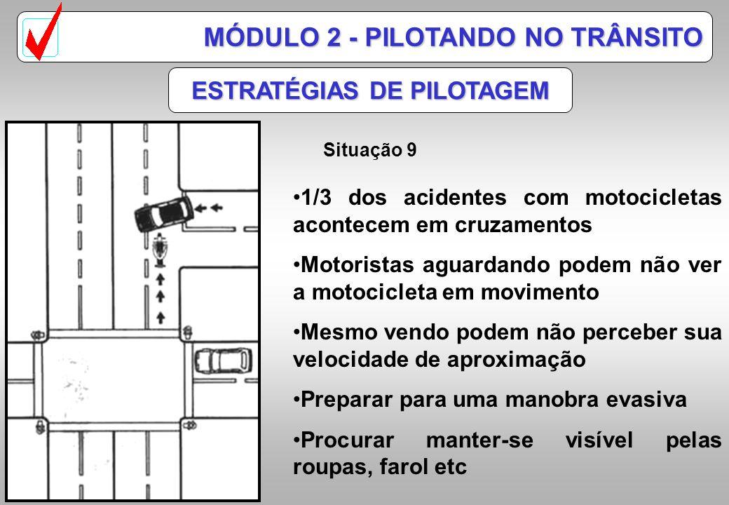 ESTRATÉGIAS DE PILOTAGEM Situação 8 MÓDULO 2 - PILOTANDO NO TRÂNSITO O ônibus bloqueia a visão do outro veículo e a sua visão Prever a manobra Tomar u