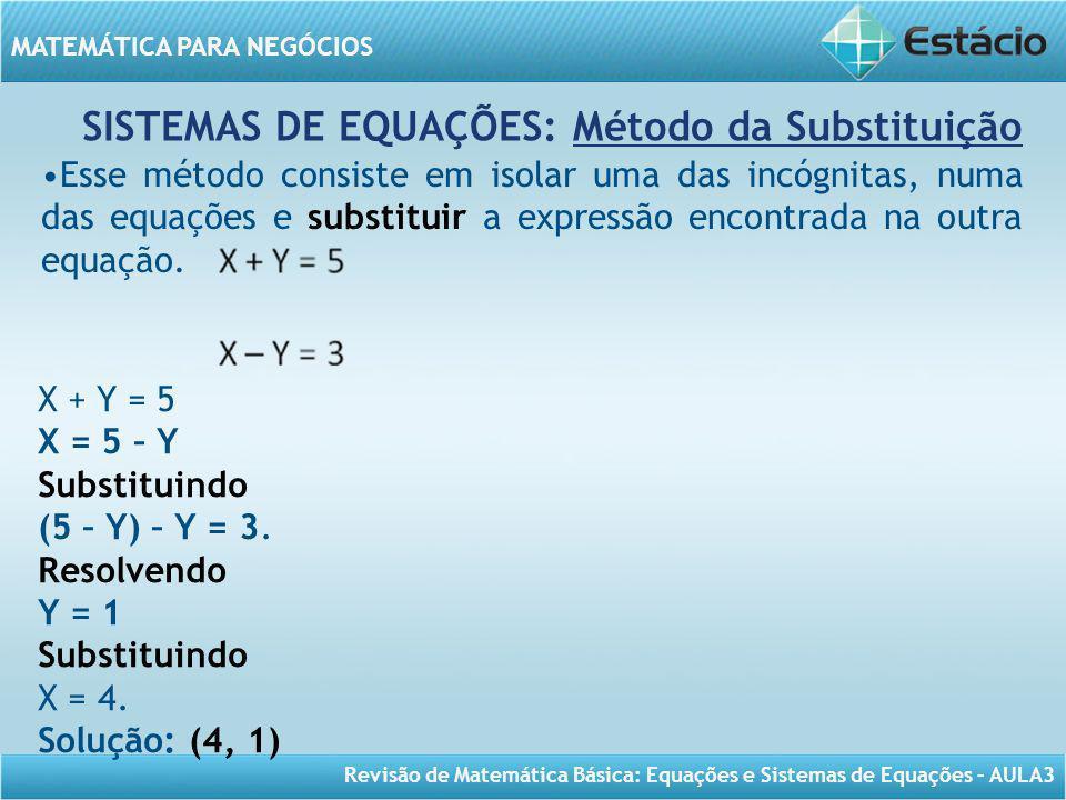 Revisão de Matemática Básica: Equações e Sistemas de Equações – AULA3 MATEMÁTICA PARA NEGÓCIOS SISTEMAS DE EQUAÇÕES: Método da Substituição Esse métod