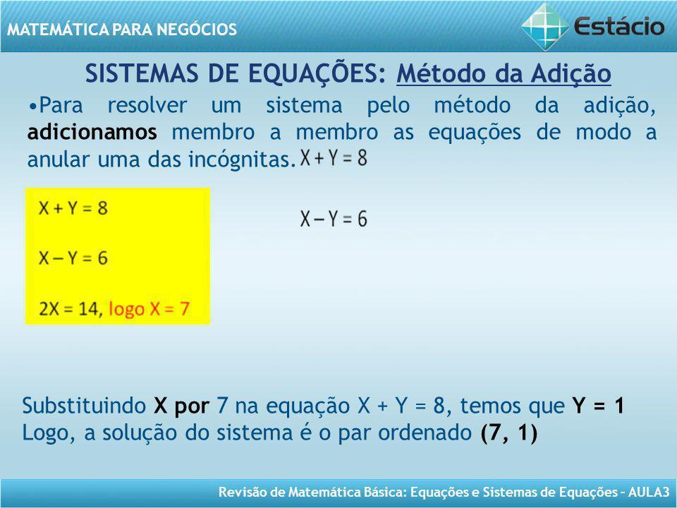 Revisão de Matemática Básica: Equações e Sistemas de Equações – AULA3 MATEMÁTICA PARA NEGÓCIOS SISTEMAS DE EQUAÇÕES: Método da Adição Para resolver um