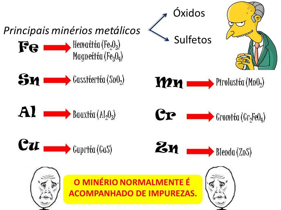 Principais minérios metálicos Óxidos Sulfetos O MINÉRIO NORMALMENTE É ACOMPANHADO DE IMPUREZAS.