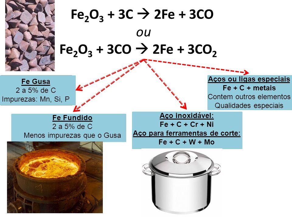 Fe 2 O 3 + 3C 2Fe + 3CO ou Fe 2 O 3 + 3CO 2Fe + 3CO 2 Fe Gusa 2 a 5% de C Impurezas: Mn, Si, P Fe Fundido 2 a 5% de C Menos impurezas que o Gusa Aços