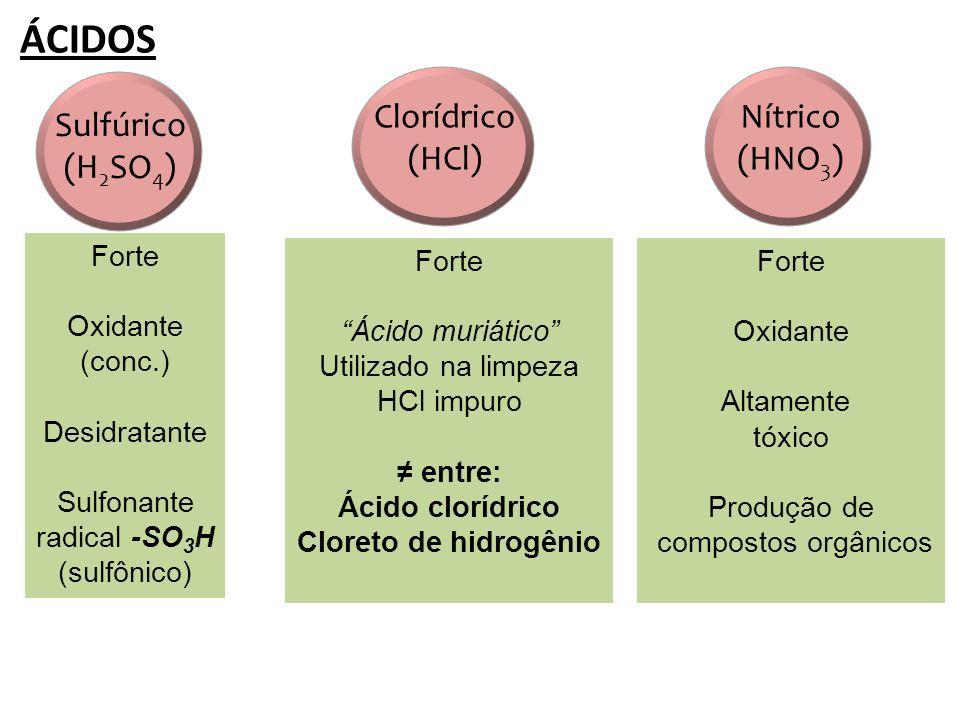 ÁCIDOS Sulfúrico (H 2 SO 4 ) Clorídrico (HCl) Nítrico (HNO 3 ) Forte Oxidante (conc.) Desidratante Sulfonante radical -SO 3 H (sulfônico) Forte Ácido