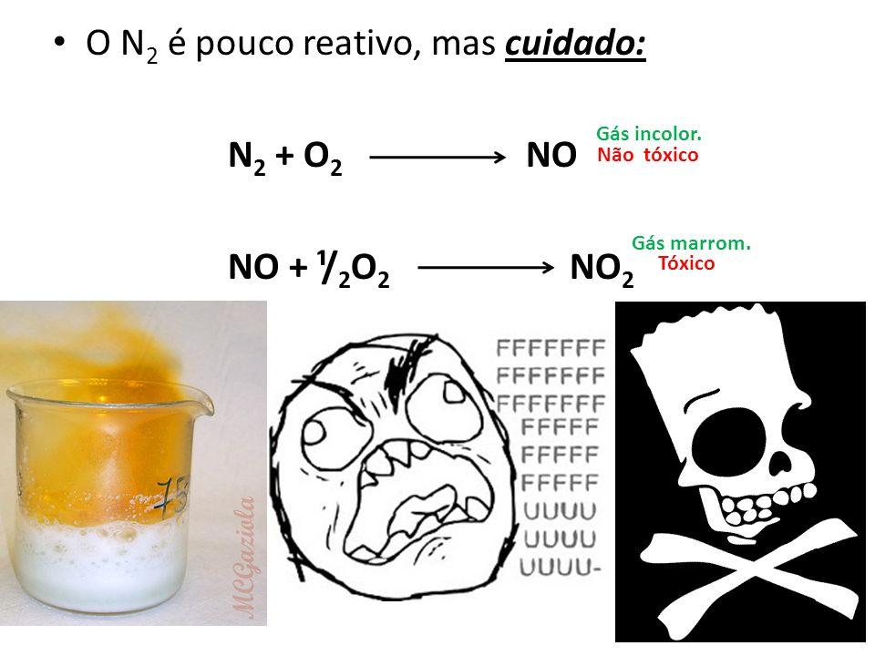 O N 2 é pouco reativo, mas cuidado: N 2 + O 2 NO NO + ¹/ 2 O 2 NO 2 Não tóxico Gás incolor. Tóxico Gás marrom.