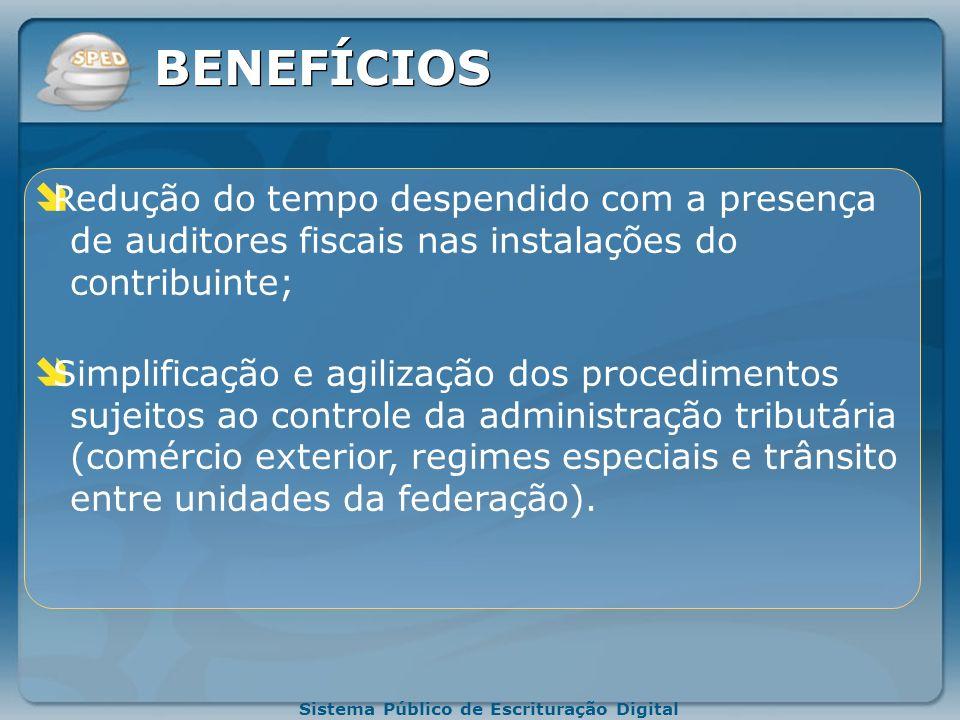 Sistema Público de Escrituração Digital Uniformização das informações que o contribuinte presta às diversas unidades federadas; Redução do envolvimento involuntário em práticas fraudulentas; BENEFÍCIOS