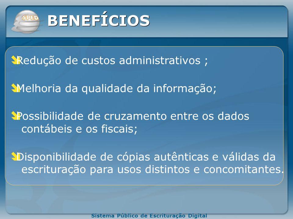 Sistema Público de Escrituração Digital Fortalecimento do controle e da fiscalização por meio de intercâmbio de informações entre as administrações tributárias; Rapidez no acesso às informações; Eliminação do papel; Aumento da produtividade do auditor através da eliminação dos passos para coleta dos arquivos; BENEFÍCIOS