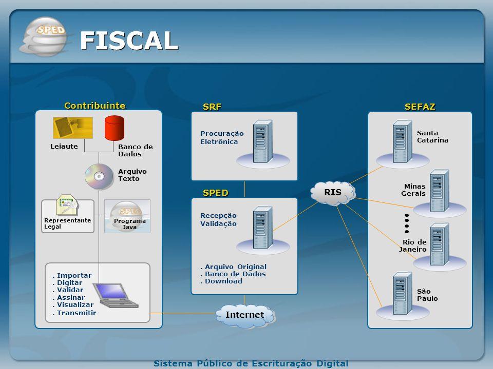 Sistema Público de Escrituração Digital Procuração Eletrônica. Arquivo Original. Banco de Dados. Download SRF Contribuinte SPED Recepção Validação Web