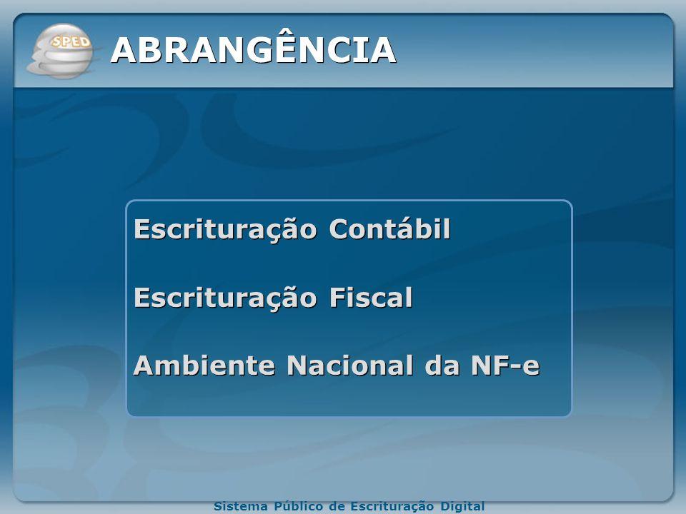 Sistema Público de Escrituração Digital OBJETIVO Promover a atuação integrada dos fiscos federal, estaduais e, futuramente, municipais, mediante a pad
