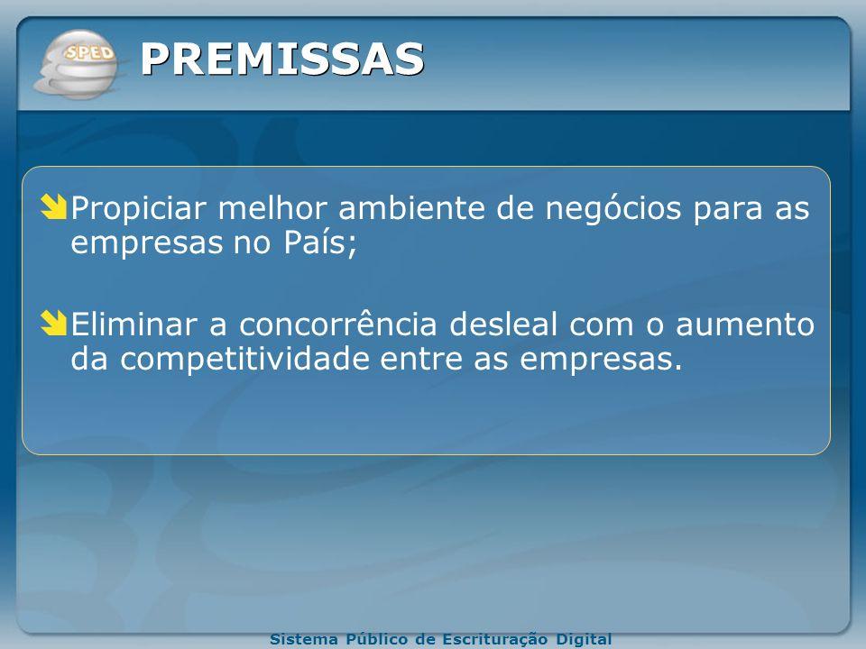 Sistema Público de Escrituração Digital PARCERIA Empresas Participantes : Ambev, Banco do Brasil, Cervejarias Kaiser, Cia.