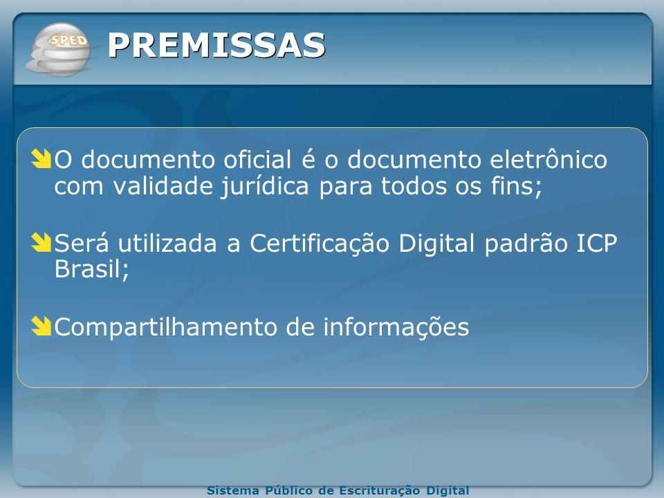 Sistema Público de Escrituração Digital PREMISSAS Propiciar melhor ambiente de negócios para as empresas no País; Eliminar a concorrência desleal com o aumento da competitividade entre as empresas.
