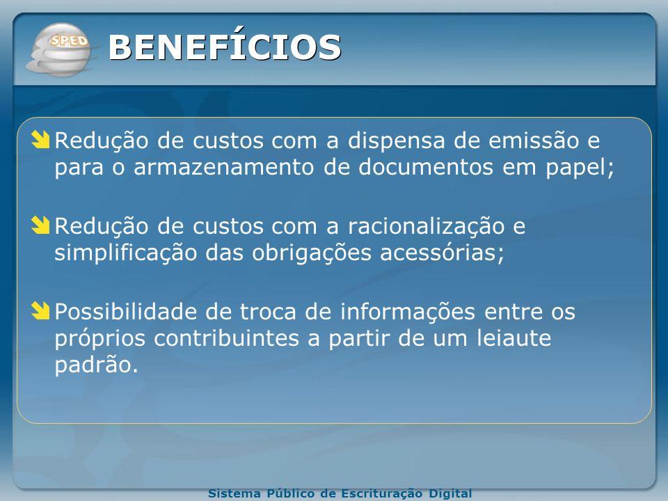 Sistema Público de Escrituração Digital PREMISSAS Redução de custos para o contribuinte; Mínima interferência no ambiente do contribuinte; Disponibilizar aplicativos para emissão e transmissão da Escrituração Digital e da NF-e para uso opcional pelo contribuinte;