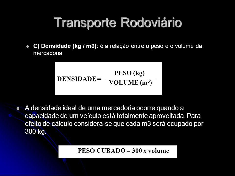 Transporte Rodoviário C) Densidade (kg / m3): é a relação entre o peso e o volume da mercadoria A densidade ideal de uma mercadoria ocorre quando a ca