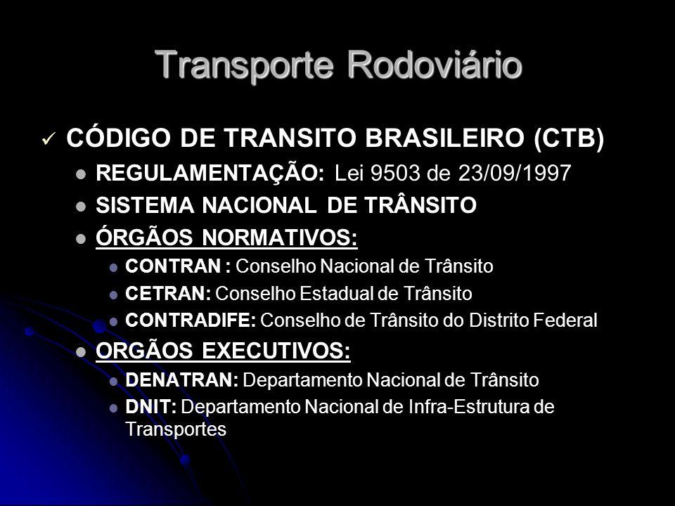 Transporte Rodoviário CÓDIGO DE TRANSITO BRASILEIRO (CTB) REGULAMENTAÇÃO: Lei 9503 de 23/09/1997 SISTEMA NACIONAL DE TRÂNSITO ÓRGÃOS NORMATIVOS: CONTR