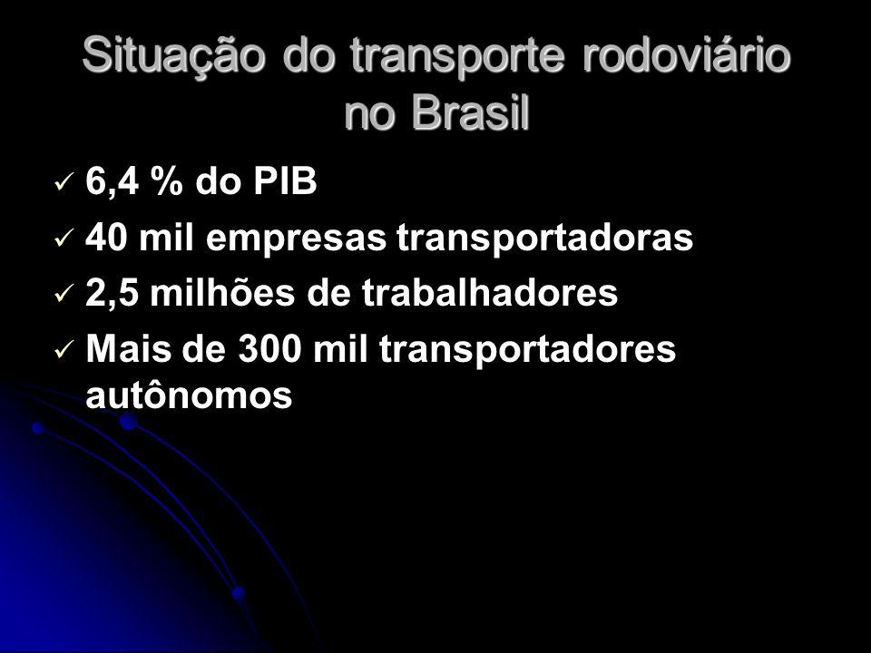 Situação do transporte rodoviário no Brasil 6,4 % do PIB 40 mil empresas transportadoras 2,5 milhões de trabalhadores Mais de 300 mil transportadores