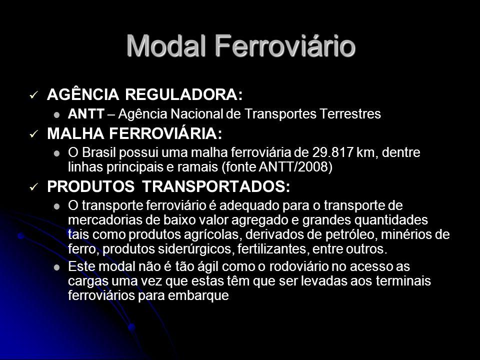 AGÊNCIA REGULADORA: ANTT – Agência Nacional de Transportes Terrestres MALHA FERROVIÁRIA: O Brasil possui uma malha ferroviária de 29.817 km, dentre li