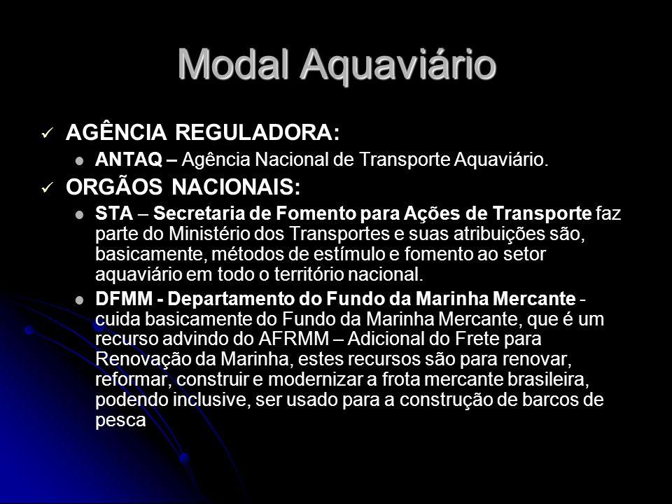 Modal Aquaviário AGÊNCIA REGULADORA: ANTAQ – Agência Nacional de Transporte Aquaviário. ORGÃOS NACIONAIS: STA – Secretaria de Fomento para Ações de Tr