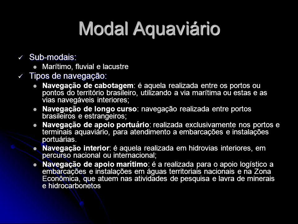 Modal Aquaviário Sub-modais: Sub-modais: Marítimo, fluvial e lacustre Tipos de navegação: Tipos de navegação: Navegação de cabotagem: é aquela realiza