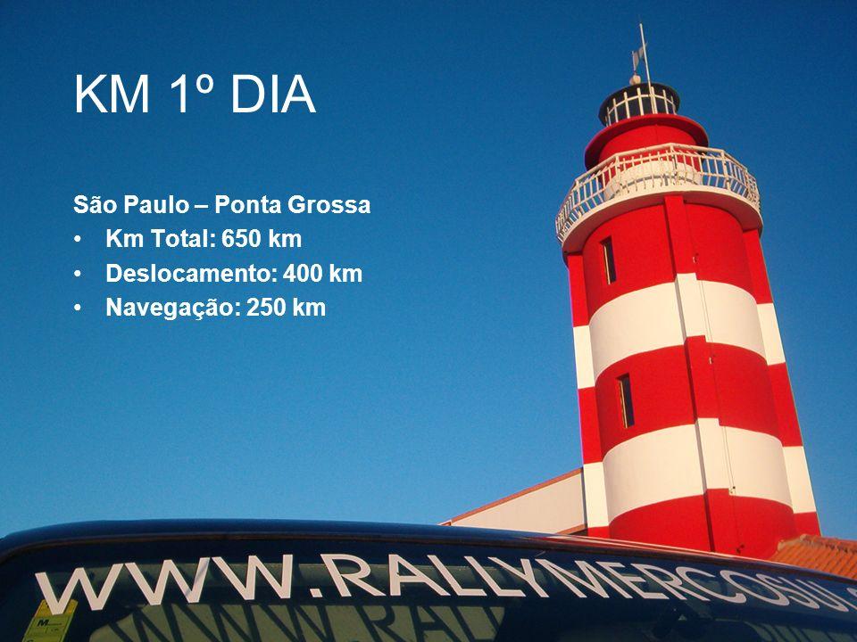 KM 1º DIA São Paulo – Ponta Grossa Km Total: 650 km Deslocamento: 400 km Navegação: 250 km
