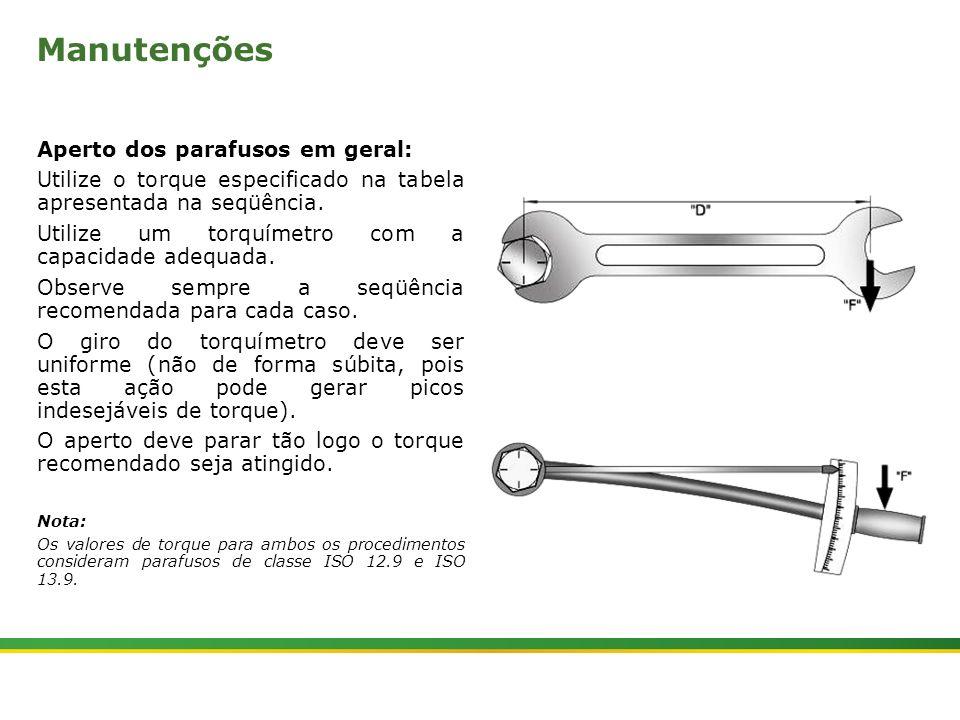 |Colhedora de Cana 3520 & 3522 : Material Rodante | Janeiro, 201017 Manutenções Aperto dos parafusos em geral: Utilize o torque especificado na tabela