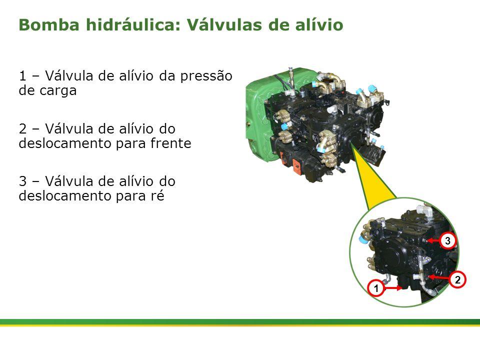 |Colhedora de Cana 3520 & 3522 : Material Rodante | Janeiro, 201020 Bomba hidráulica: Válvulas de alívio 1 – Válvula de alívio da pressão de carga 2 –