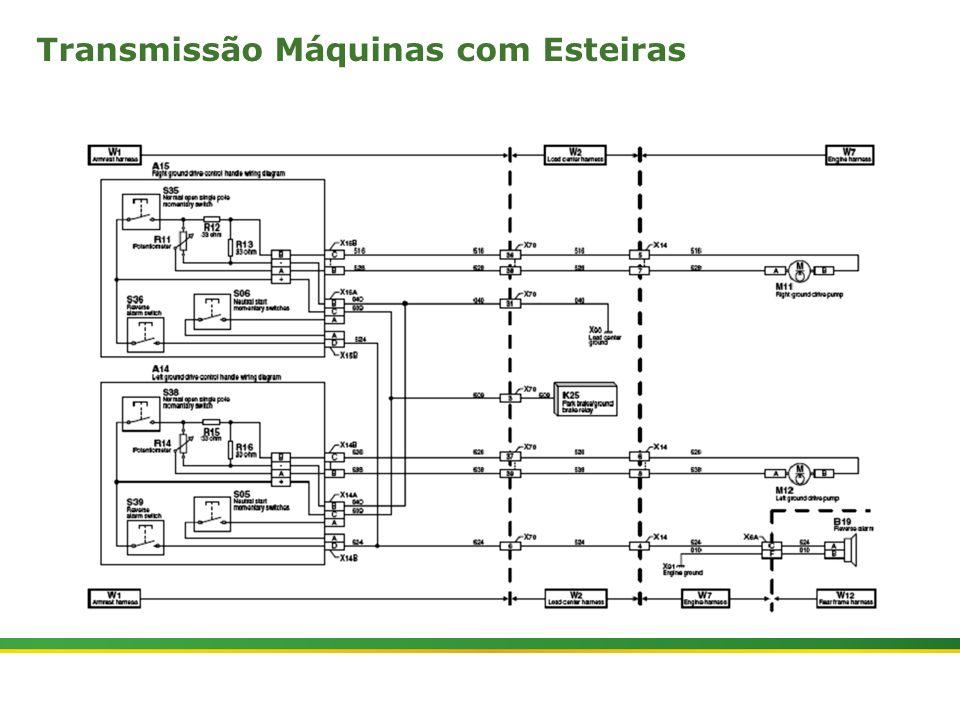 |Colhedora de Cana 3520 & 3522 : Material Rodante | Janeiro, 201024 Transmissão Máquinas com Esteiras