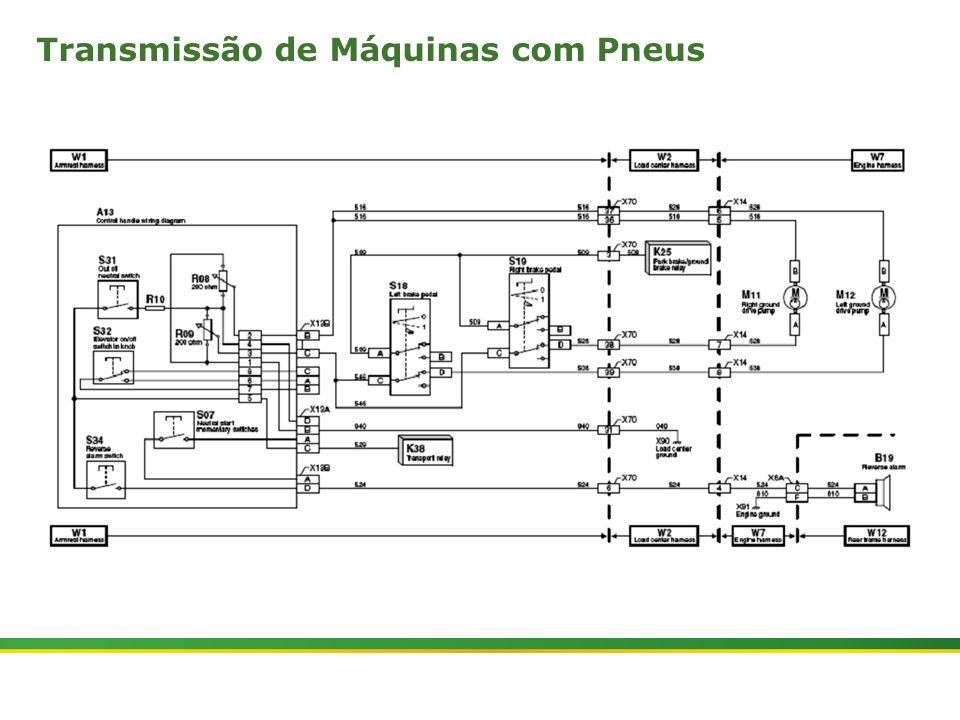 |Colhedora de Cana 3520 & 3522 : Material Rodante | Janeiro, 201025 Transmissão de Máquinas com Pneus