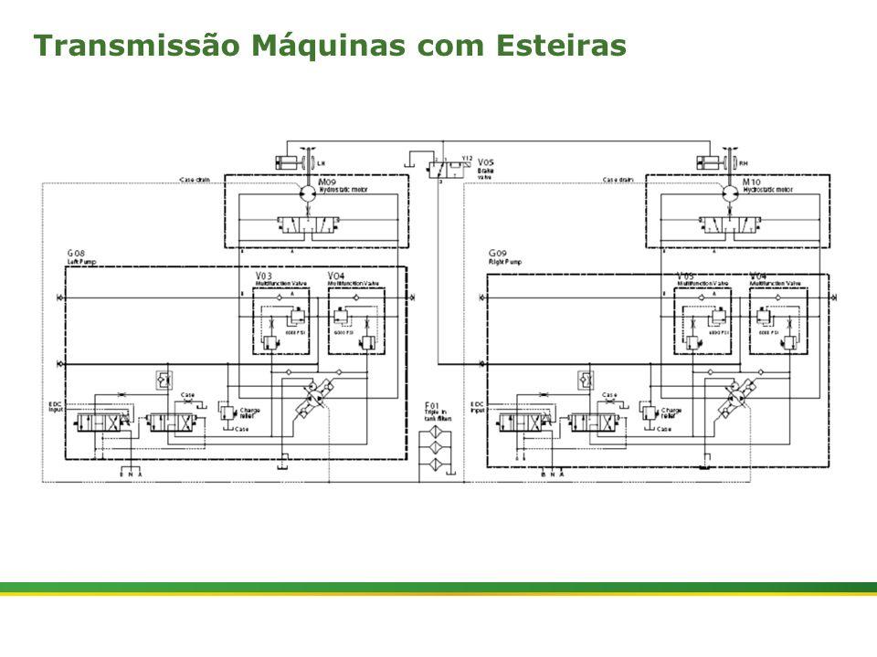 |Colhedora de Cana 3520 & 3522 : Material Rodante | Janeiro, 201026 Transmissão Máquinas com Esteiras
