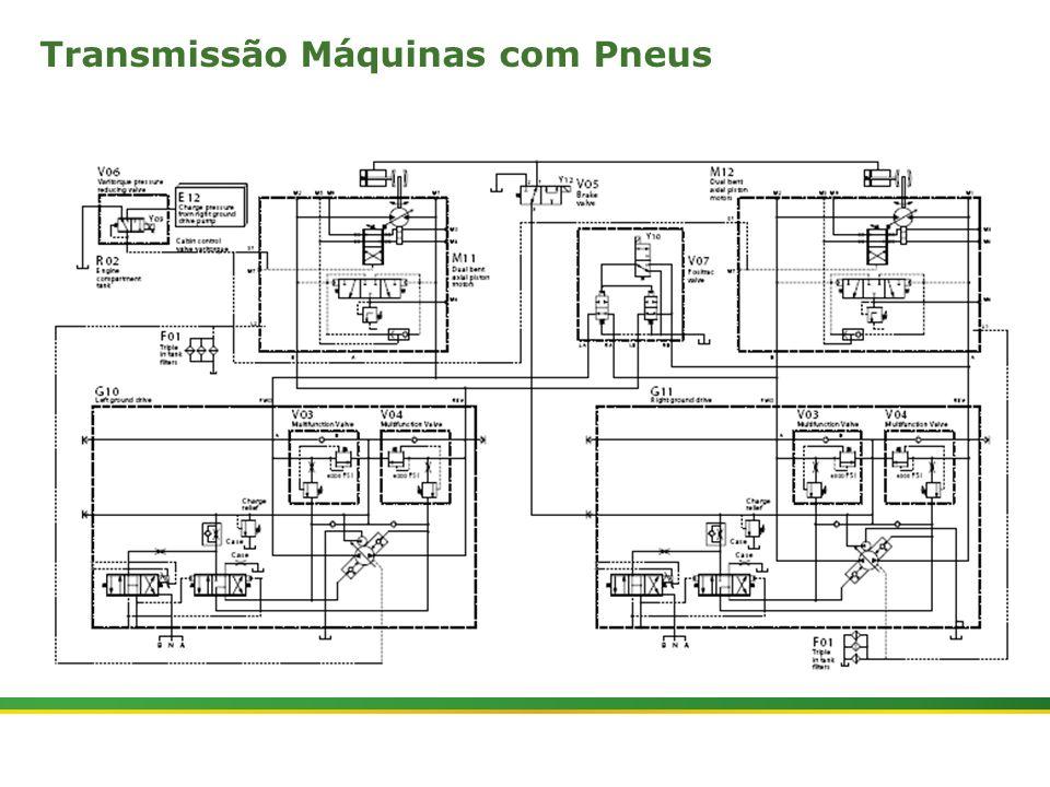|Colhedora de Cana 3520 & 3522 : Material Rodante | Janeiro, 201027 Transmissão Máquinas com Pneus
