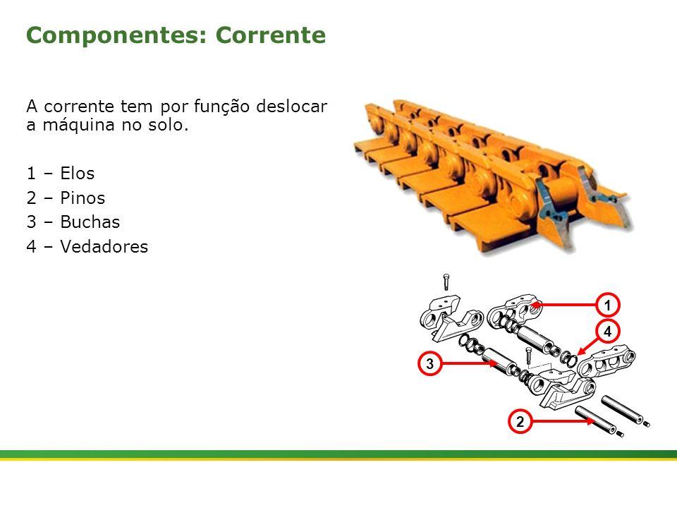|Colhedora de Cana 3520 & 3522 : Material Rodante | Janeiro, 20104 Componentes: Corrente A corrente tem por função deslocar a máquina no solo. 1 – Elo