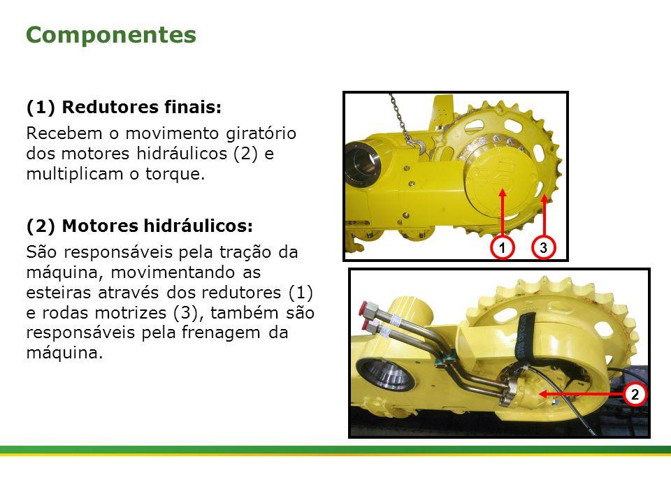 |Colhedora de Cana 3520 & 3522 : Material Rodante | Janeiro, 20108 (1) Redutores finais: Recebem o movimento giratório dos motores hidráulicos (2) e m