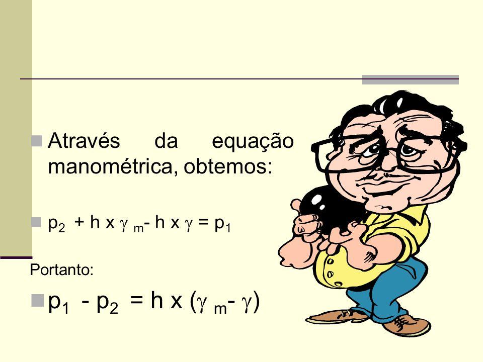 Através da equação manométrica, obtemos: p 2 + h x m - h x = p 1 Portanto: p 1 - p 2 = h x ( m - )