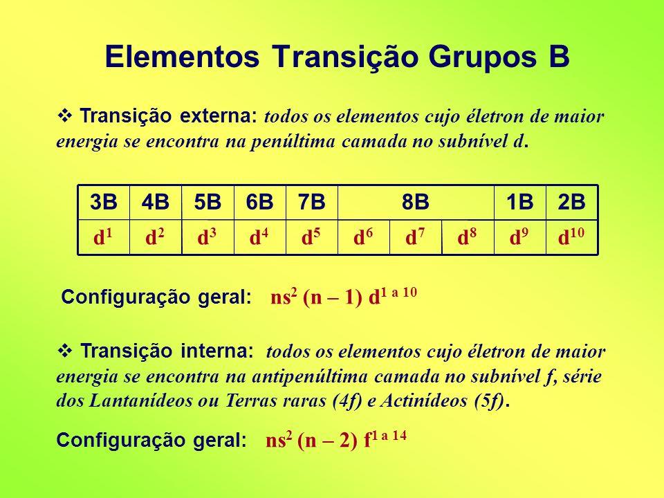 Elementos Transição Grupos B Transição externa: todos os elementos cujo életron de maior energia se encontra na penúltima camada no subnível d.