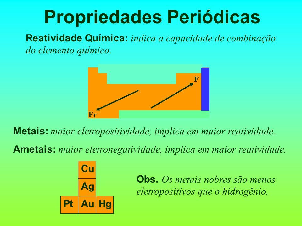 Propriedades Periódicas Reatividade Química: indica a capacidade de combinação do elemento químico.