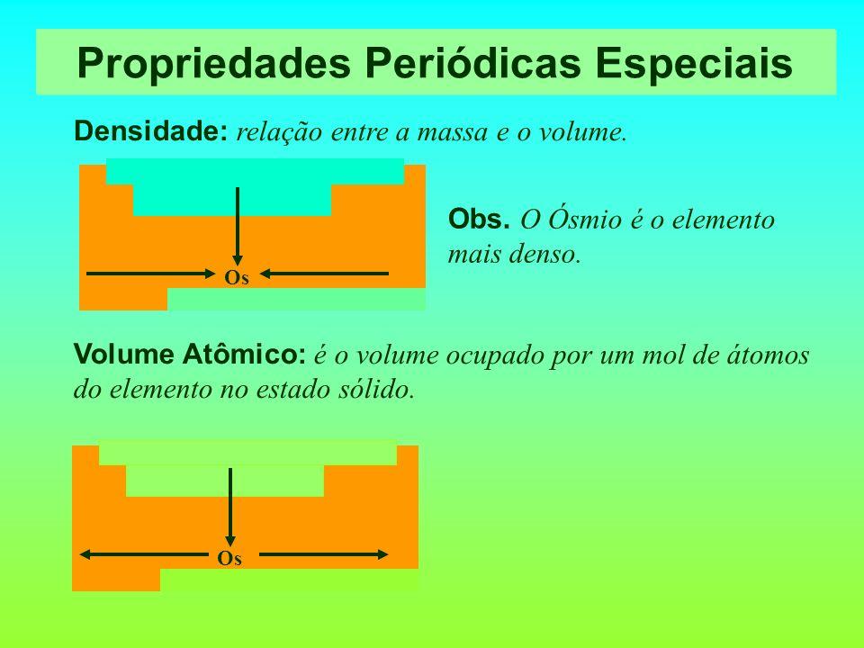 Propriedades Periódicas Especiais Densidade: relação entre a massa e o volume. Obs. O Ósmio é o elemento mais denso. Os Volume Atômico: é o volume ocu