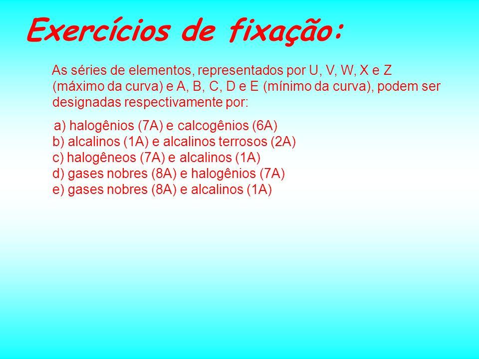 Exercícios de fixação: As séries de elementos, representados por U, V, W, X e Z (máximo da curva) e A, B, C, D e E (mínimo da curva), podem ser designadas respectivamente por: a) halogênios (7A) e calcogênios (6A) b) alcalinos (1A) e alcalinos terrosos (2A) c) halogêneos (7A) e alcalinos (1A) d) gases nobres (8A) e halogênios (7A) e) gases nobres (8A) e alcalinos (1A)
