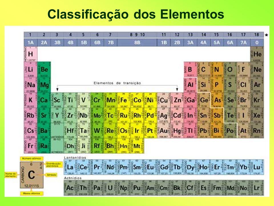 : Hidrogênio 1 elemento : Metais 84 elementos : Ametais 11 elementos : Gases nobres 6 elementos