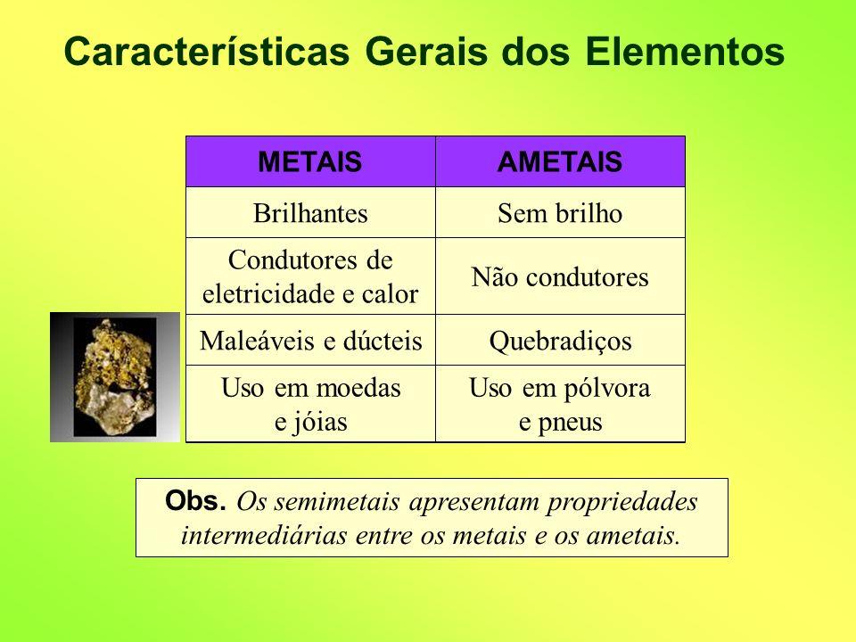 Características Gerais dos Elementos Obs. Os semimetais apresentam propriedades intermediárias entre os metais e os ametais. Uso em pólvora e pneus Us