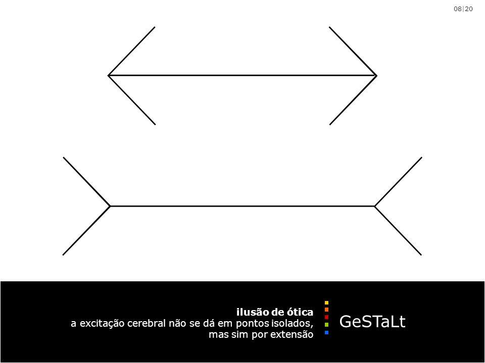 ilusão de ótica a excitação cerebral não se dá em pontos isolados, mas sim por extensão GeSTaLt 08|20
