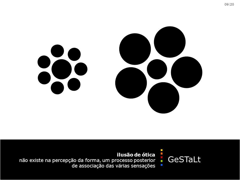 ilusão de ótica não existe na percepção da forma, um processo posterior de associação das várias sensações GeSTaLt 09|20