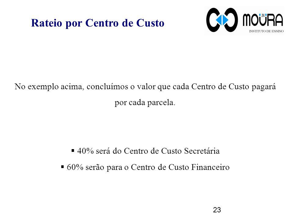 No exemplo acima, concluímos o valor que cada Centro de Custo pagará por cada parcela. 40% será do Centro de Custo Secretária 60% serão para o Centro