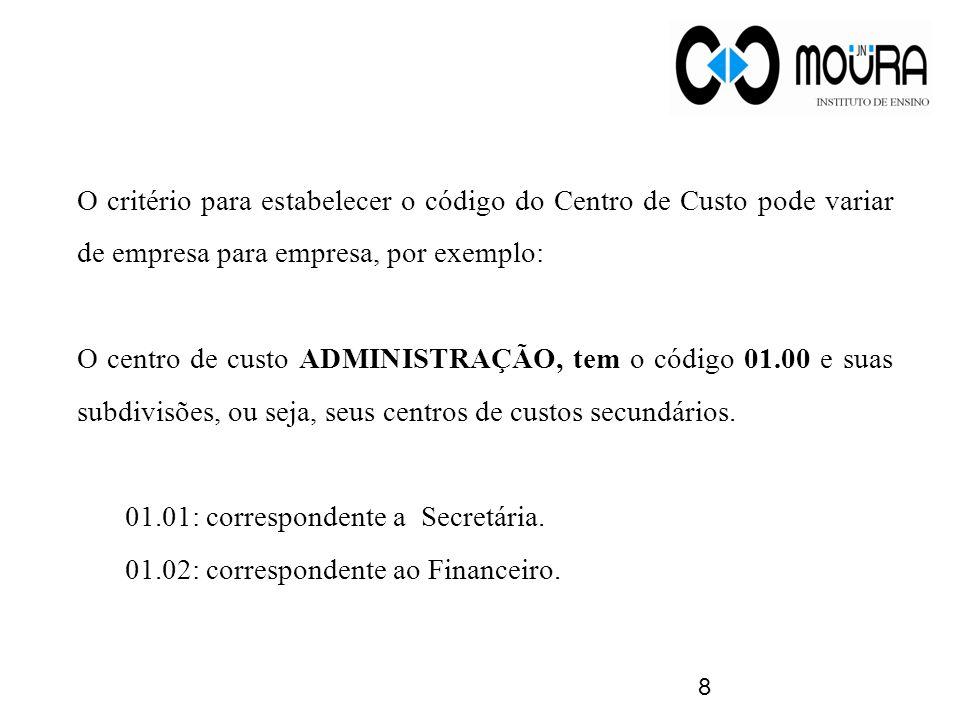 O critério para estabelecer o código do Centro de Custo pode variar de empresa para empresa, por exemplo: O centro de custo ADMINISTRAÇÃO, tem o códig