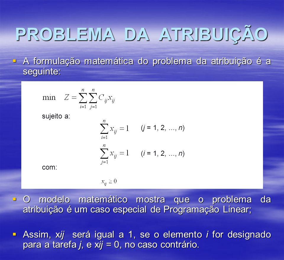 A formulação matemática do problema da atribuição é a seguinte: A formulação matemática do problema da atribuição é a seguinte: O modelo matemático mo