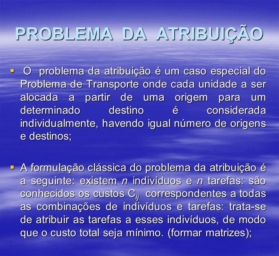 PROBLEMA DA ATRIBUIÇÃO O problema da atribuição é um caso especial do Problema de Transporte onde cada unidade a ser alocada a partir de uma origem pa