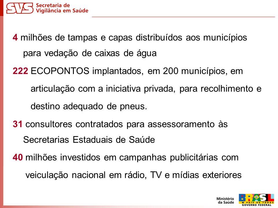 4 milhões de tampas e capas distribuídos aos municípios para vedação de caixas de água 222 ECOPONTOS implantados, em 200 municípios, em articulação com a iniciativa privada, para recolhimento e destino adequado de pneus.