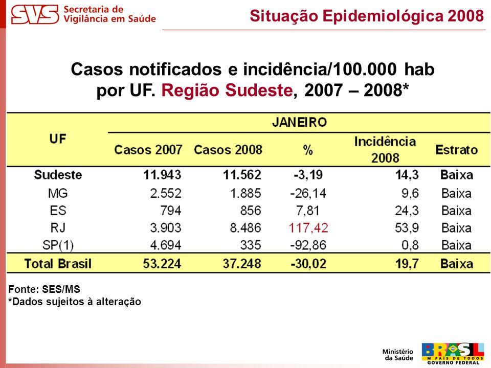 Casos notificados e incidência/100.000 hab por UF. Região Sudeste, 2007 – 2008* Fonte: SES/MS *Dados sujeitos à alteração Situação Epidemiológica 2008